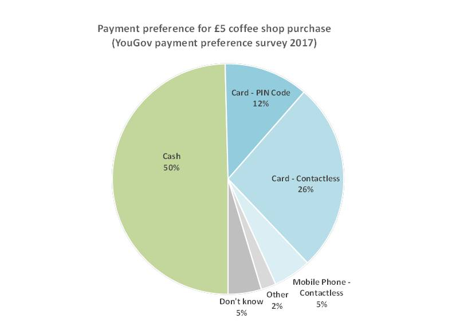 UK £5 cash preference.jpg