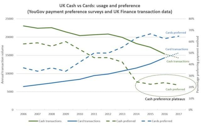 UK cash v cards preferences.jpg