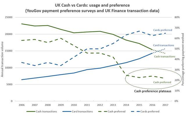 UK cash v cards preferences.jpg