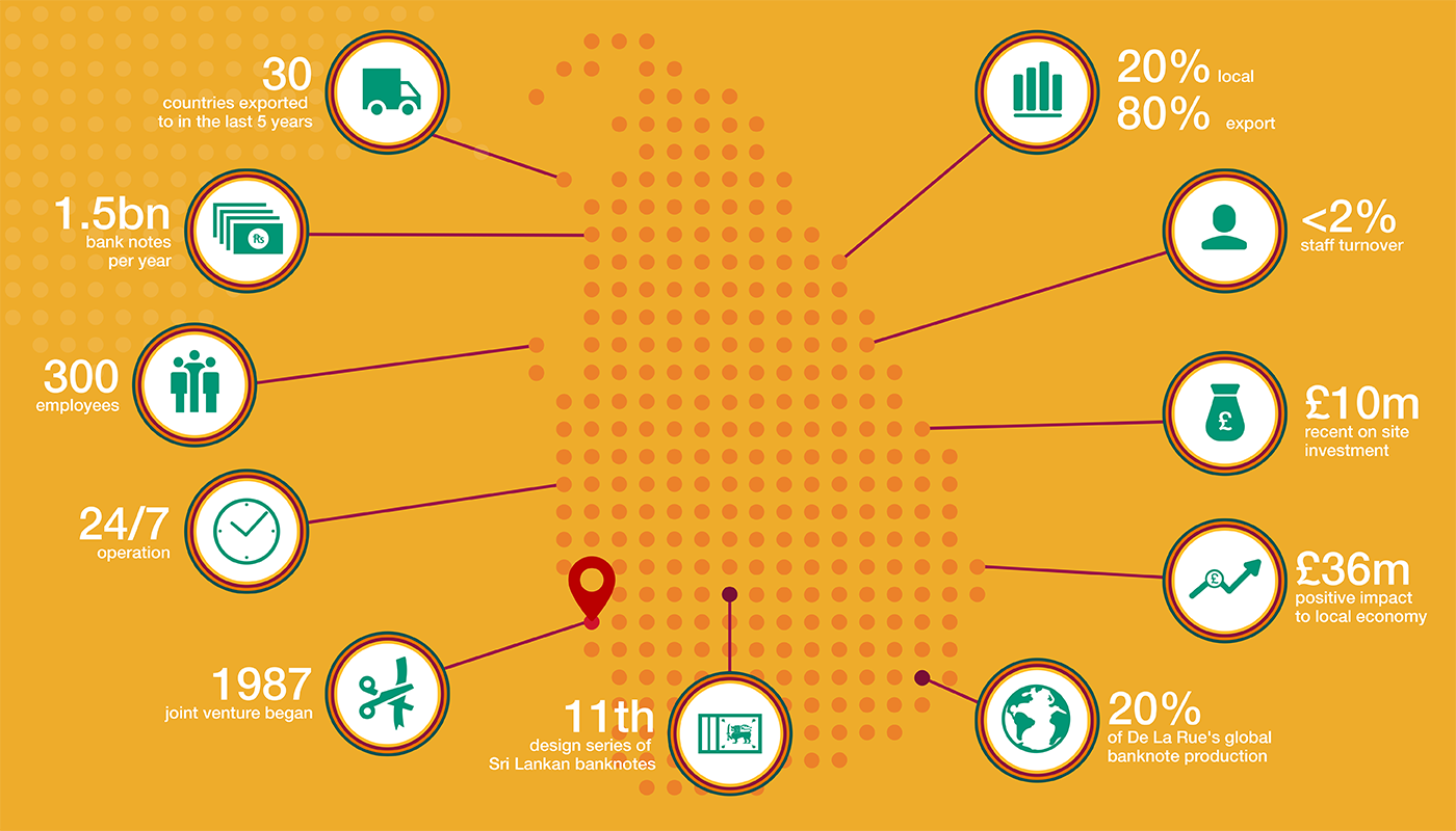 Sri_Lanka_infographic_lg.png