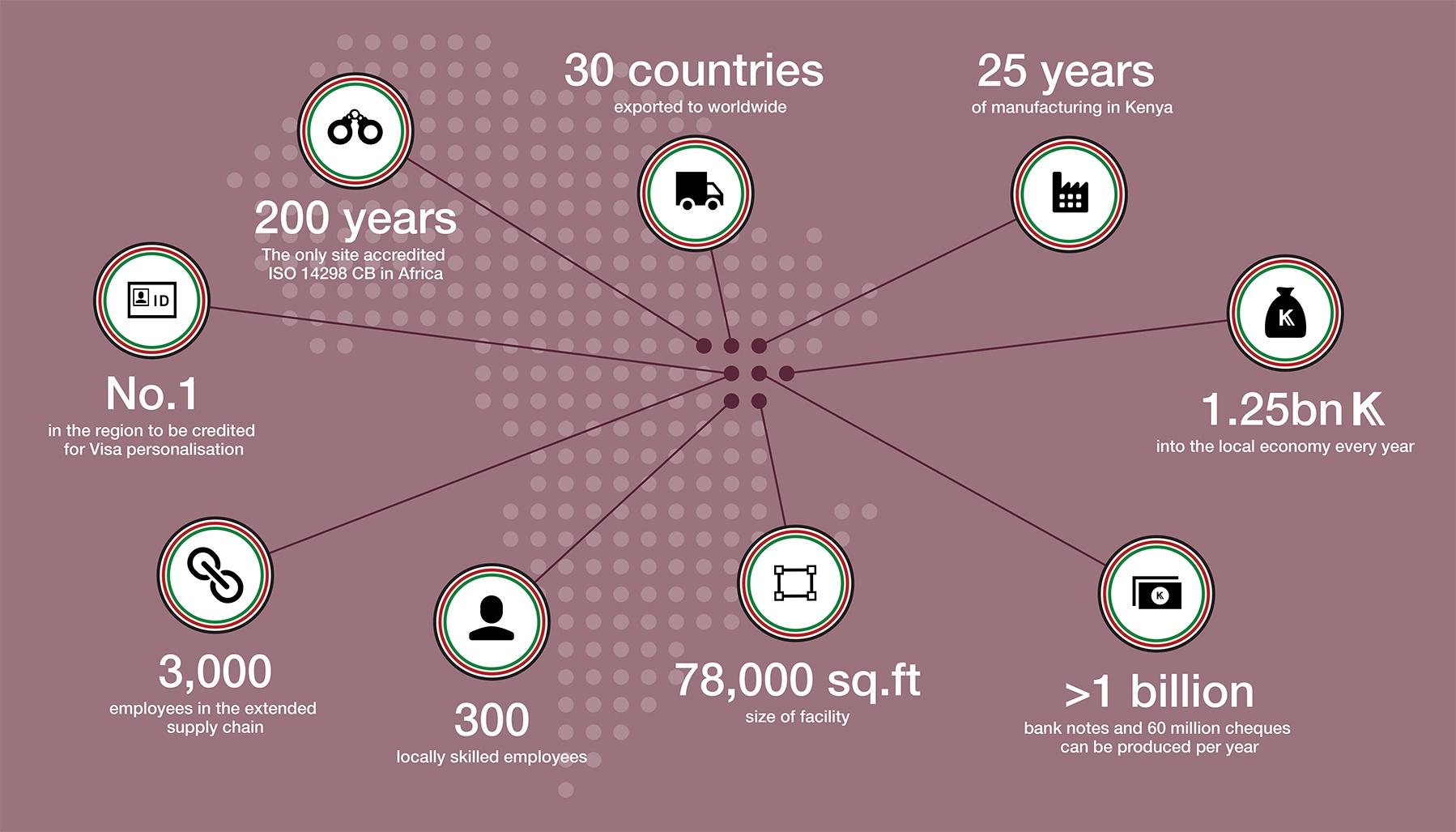 kenya_infographic.jpg