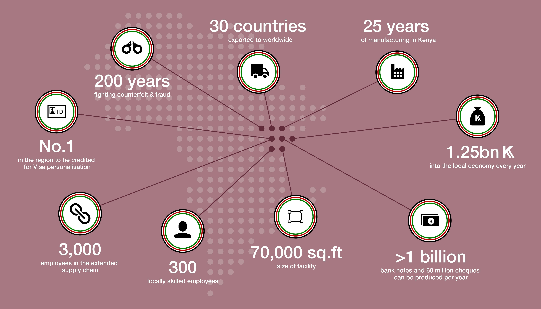 kenya_infographic.png