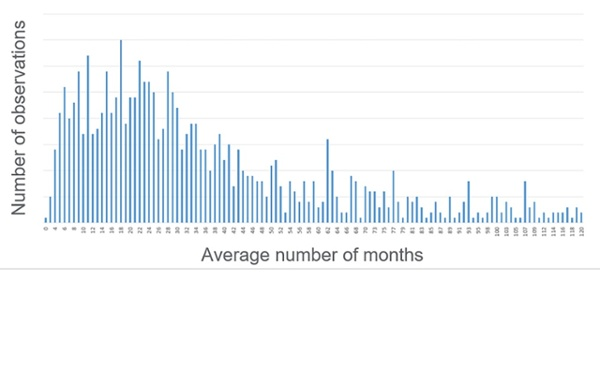 analytics_graph3_resize.jpg
