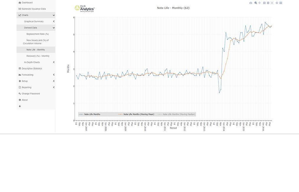 analytics_graph4_resize.jpg