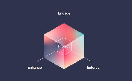 Brand-protection-key-principles
