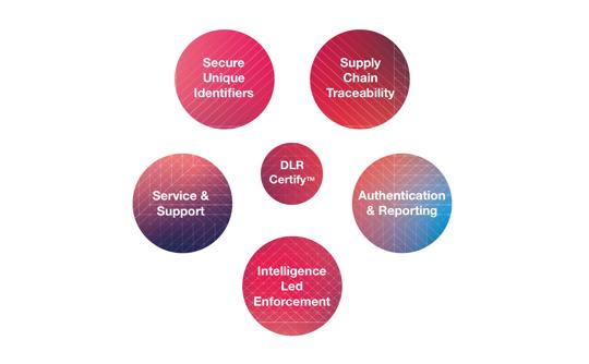 GRS-Certify-Core-Elements